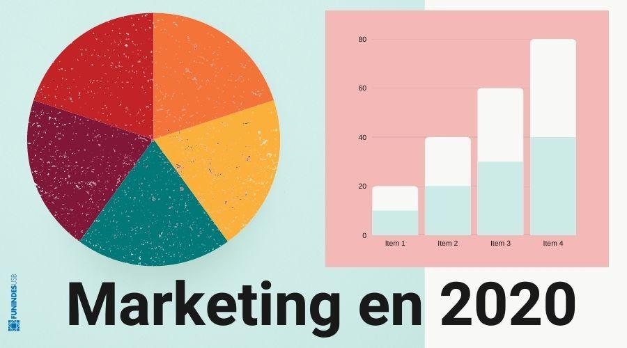 Marketing en 2020 Las cifras - Funindes